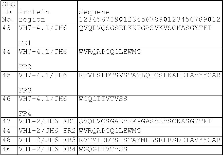 Figure US20170002075A1-20170105-C00005