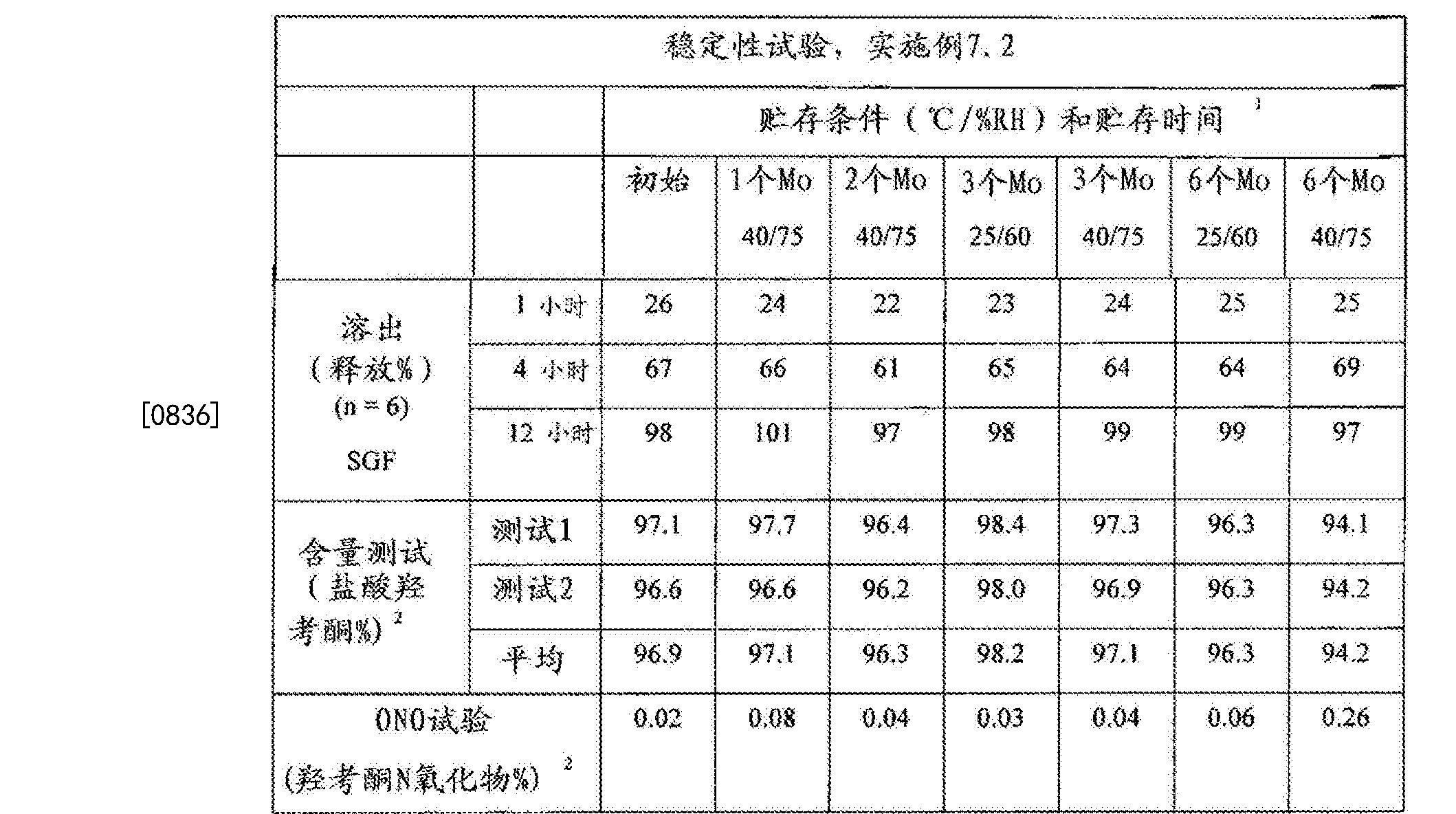 Figure CN102688241BD00721