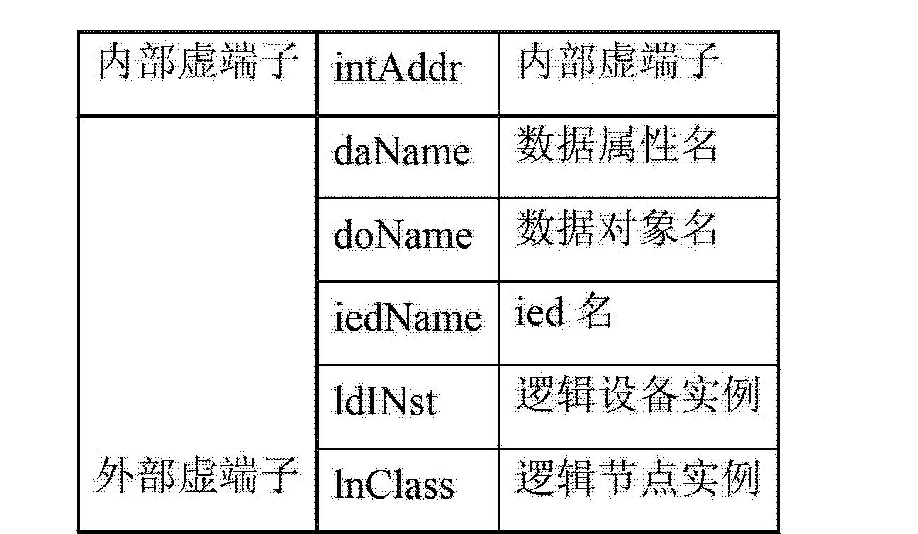 Figure CN103516541AD00081