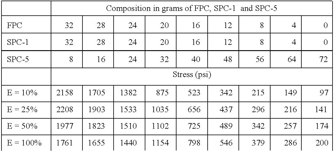 Figure US06635715-20031021-C00011
