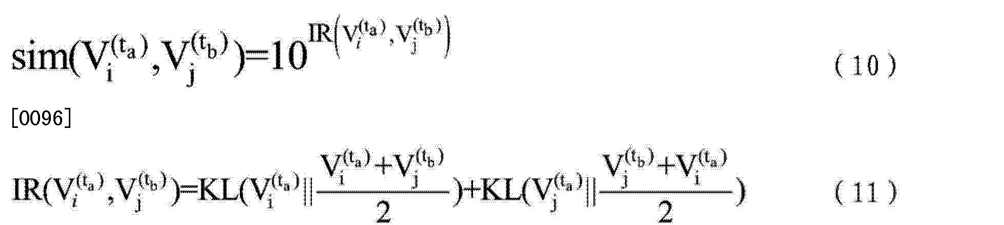 Figure CN104517216AD00141