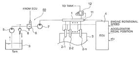 US20110022290A1 - Pressure sensor failure diagnosis method and
