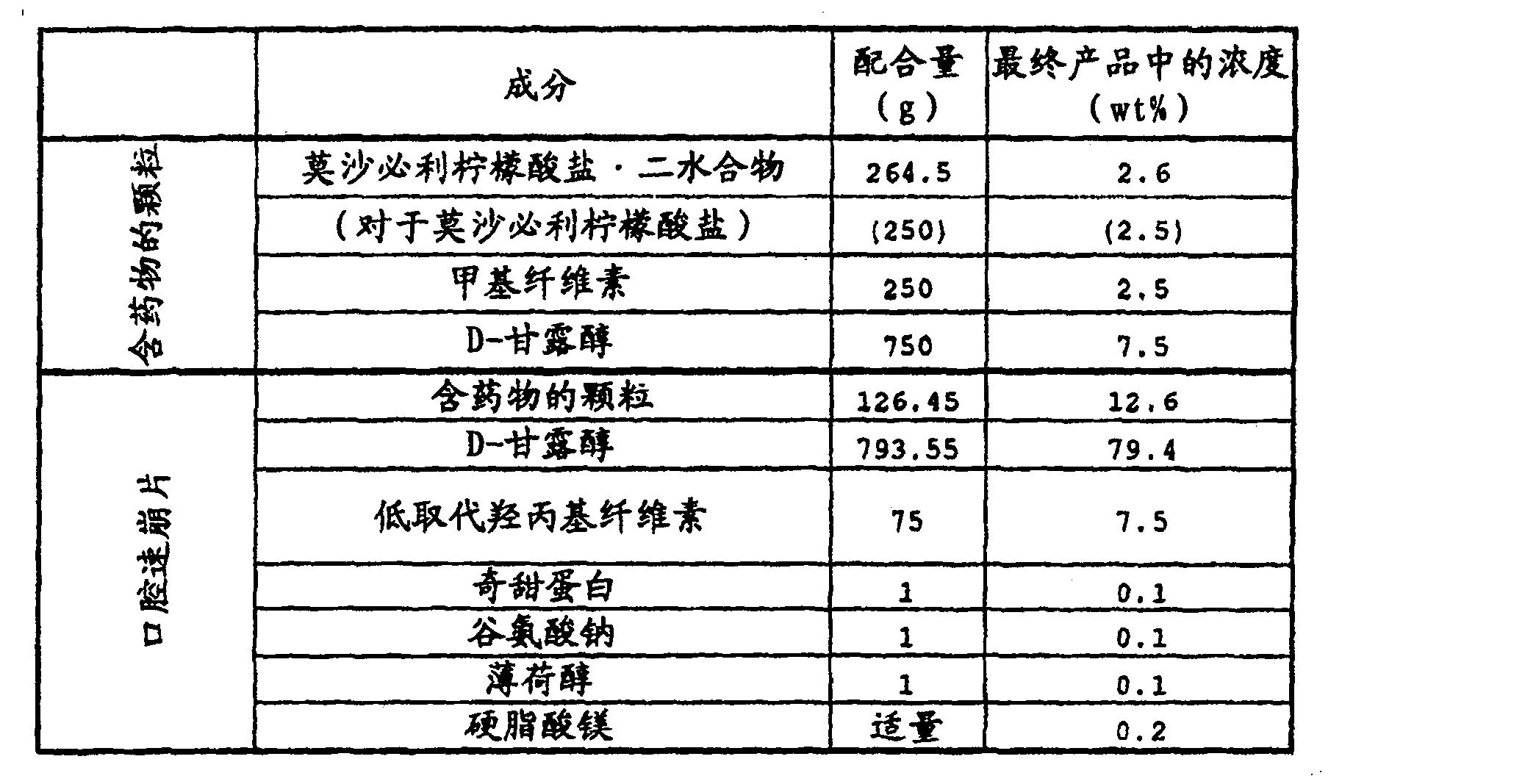 Figure CN1913876BD00121