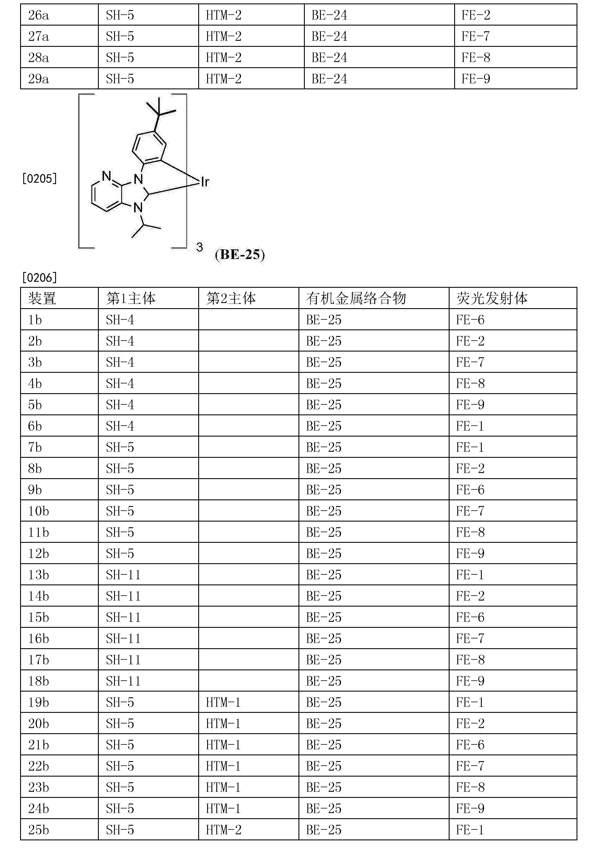 Figure CN107735880AD00441