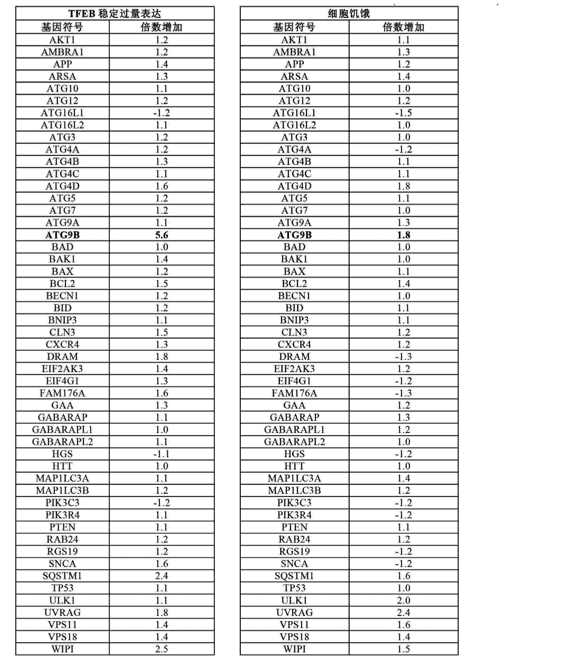 Figure CN103458970AD00421