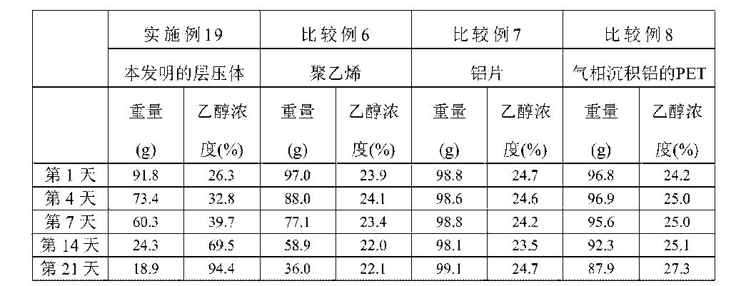 Figure CN103458999BD00131