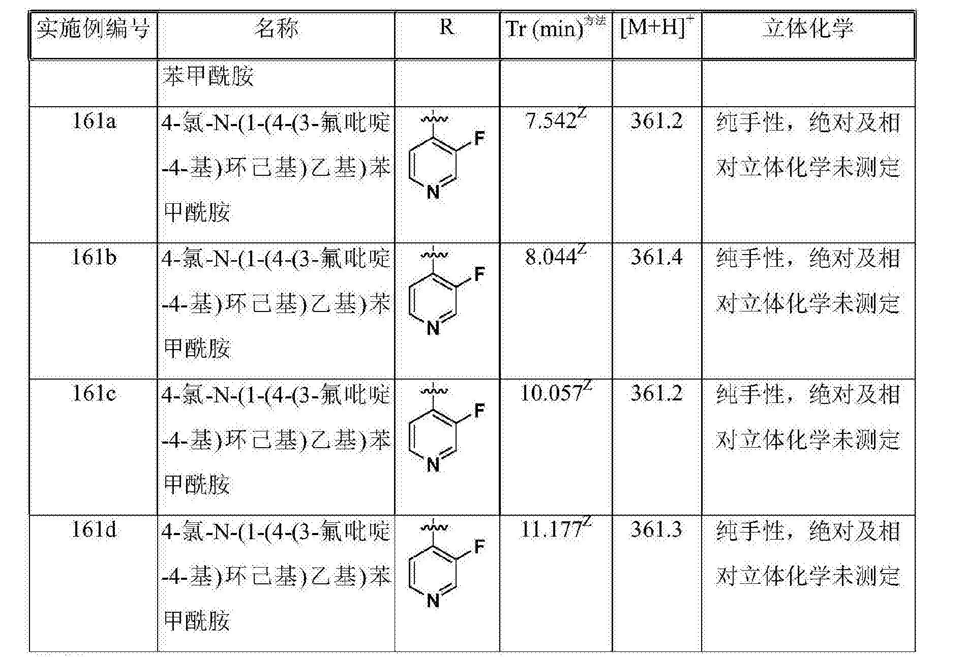 Figure CN106999450AD01021