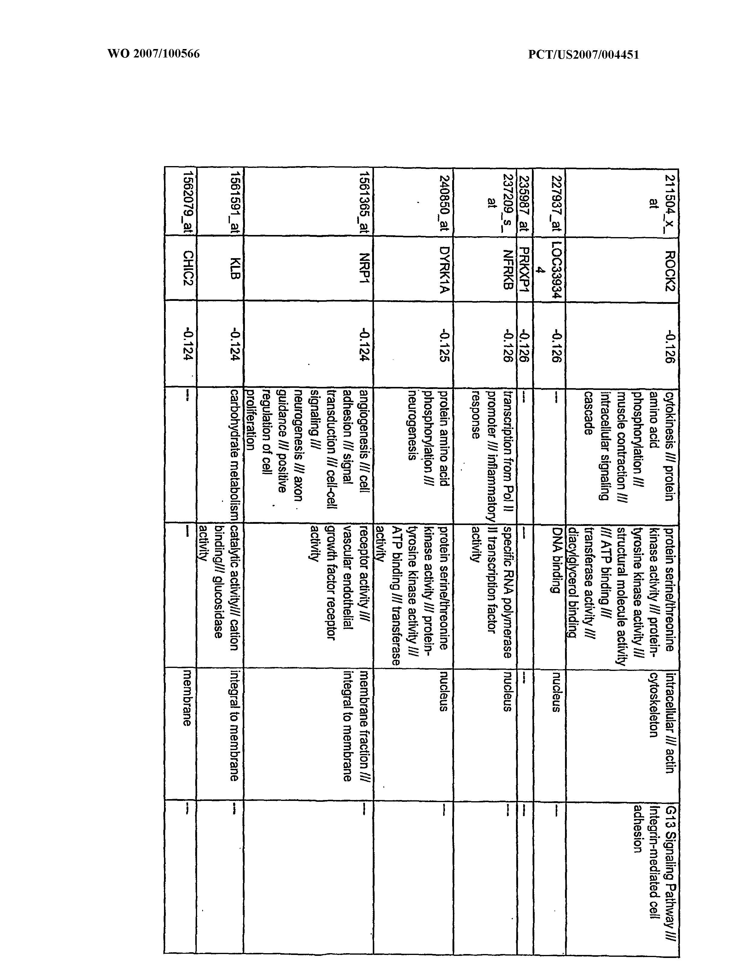 Figure imgf000497_0001