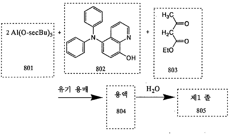 Figure 112007039440270-pct00032