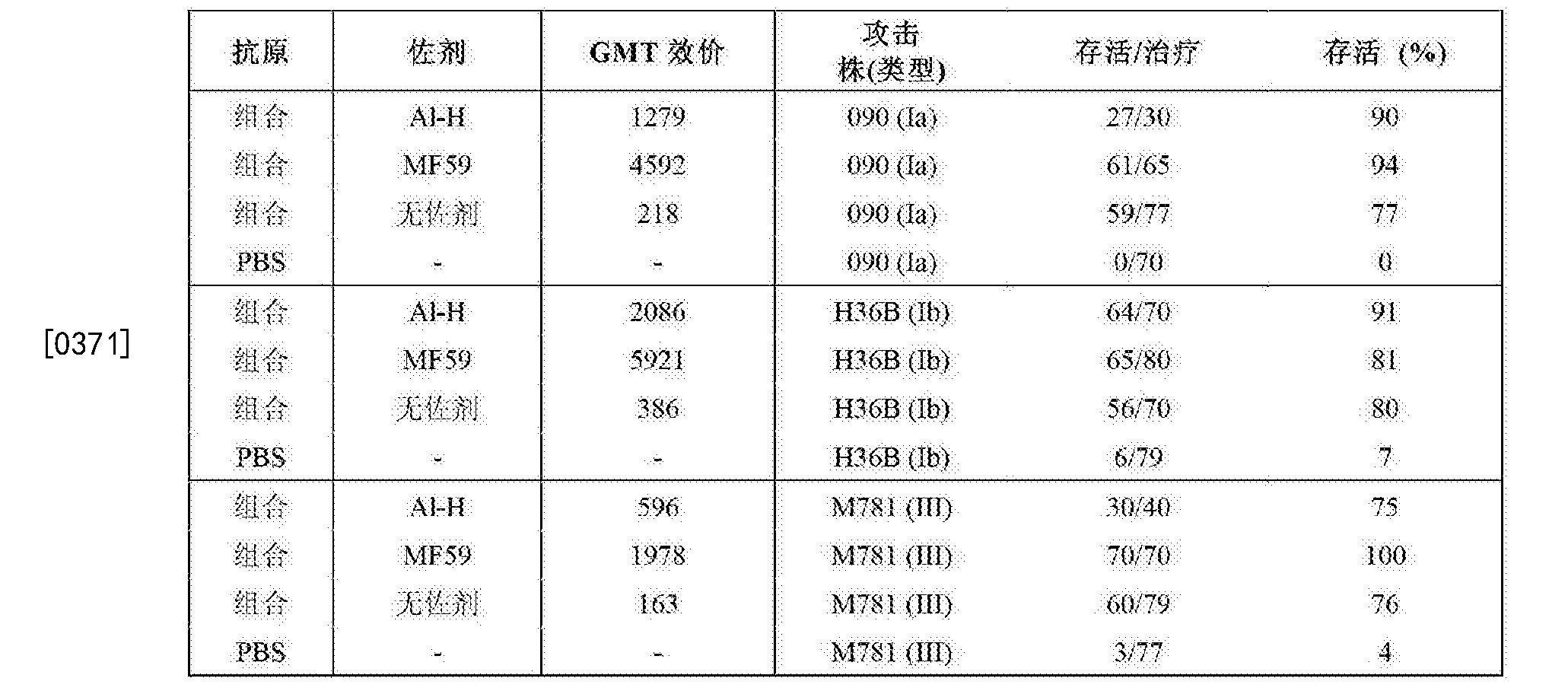 Figure CN103209708BD00422