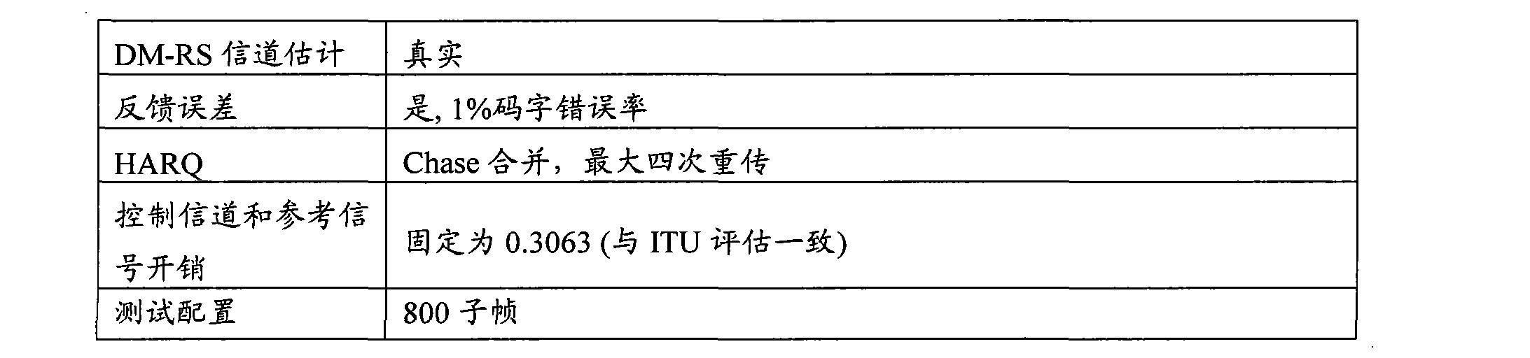 Figure CN102404084BD00111