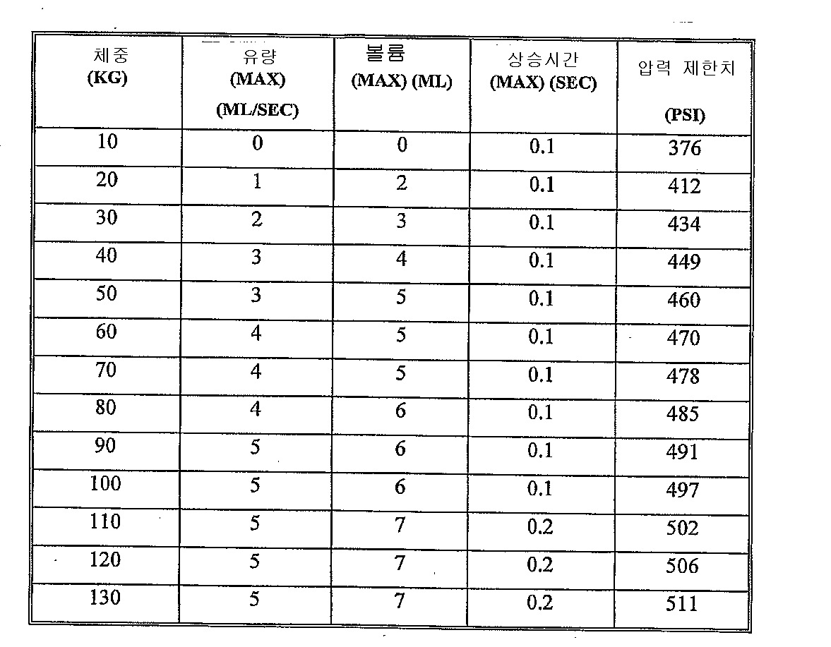 Figure 112008044393566-pct00002