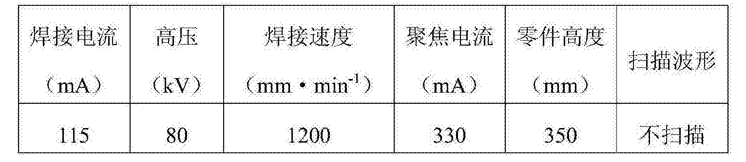 Figure CN106735829AD00072