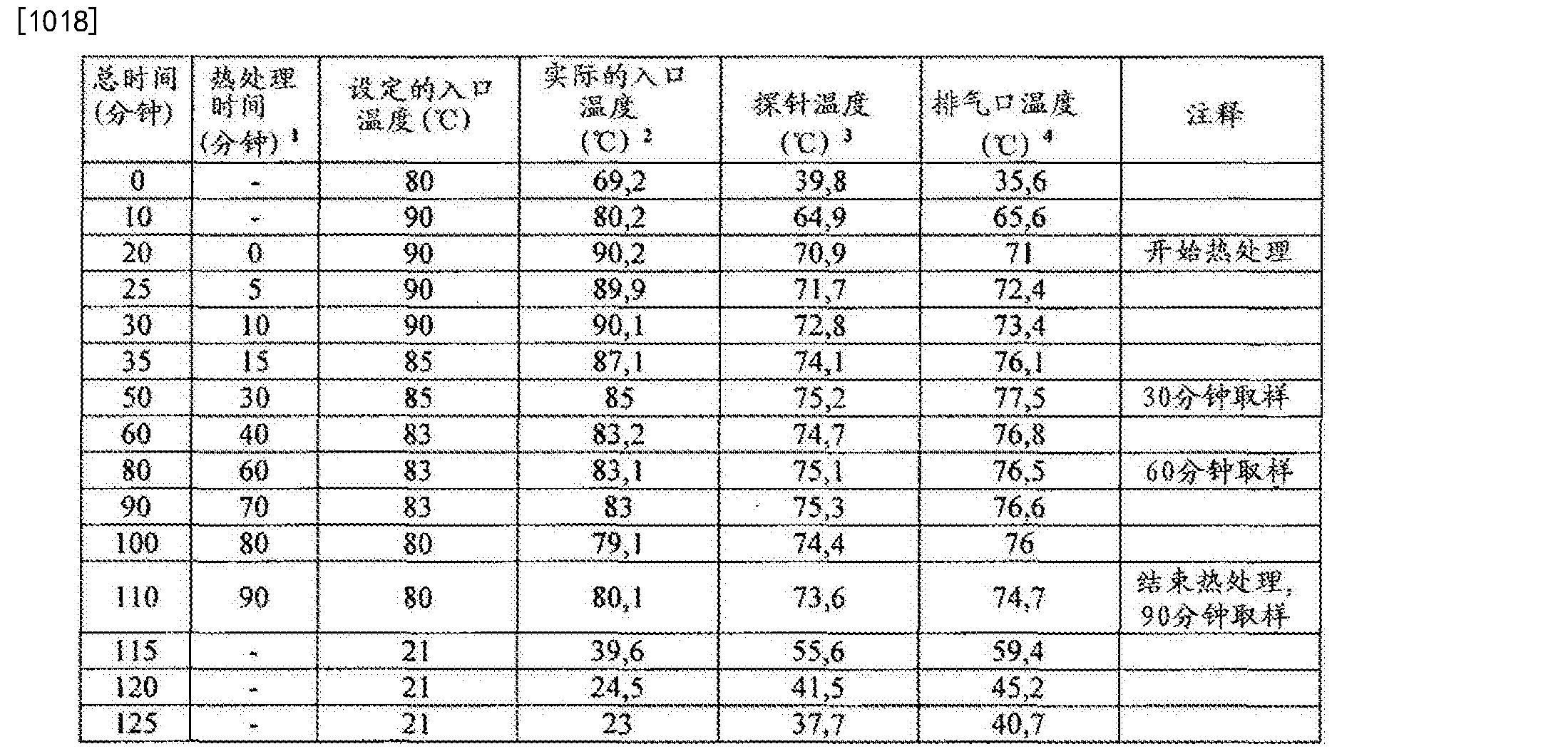 Figure CN102688241BD00872