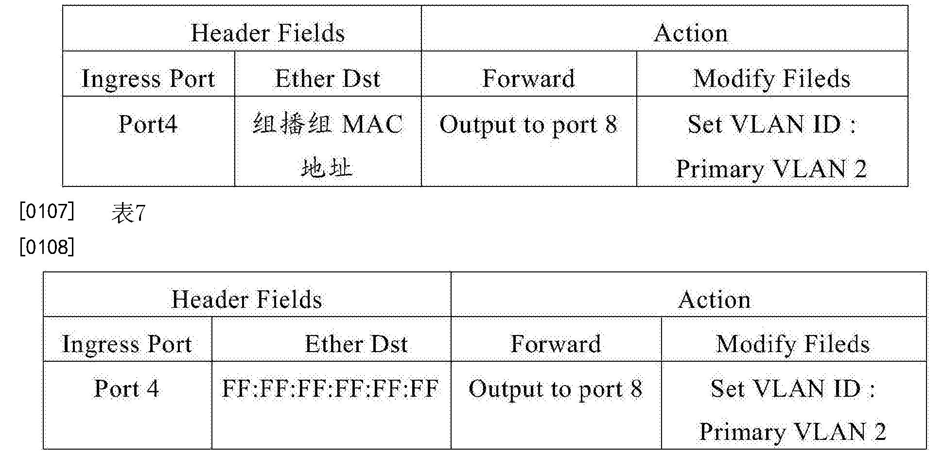 Figure CN104022960BD00141