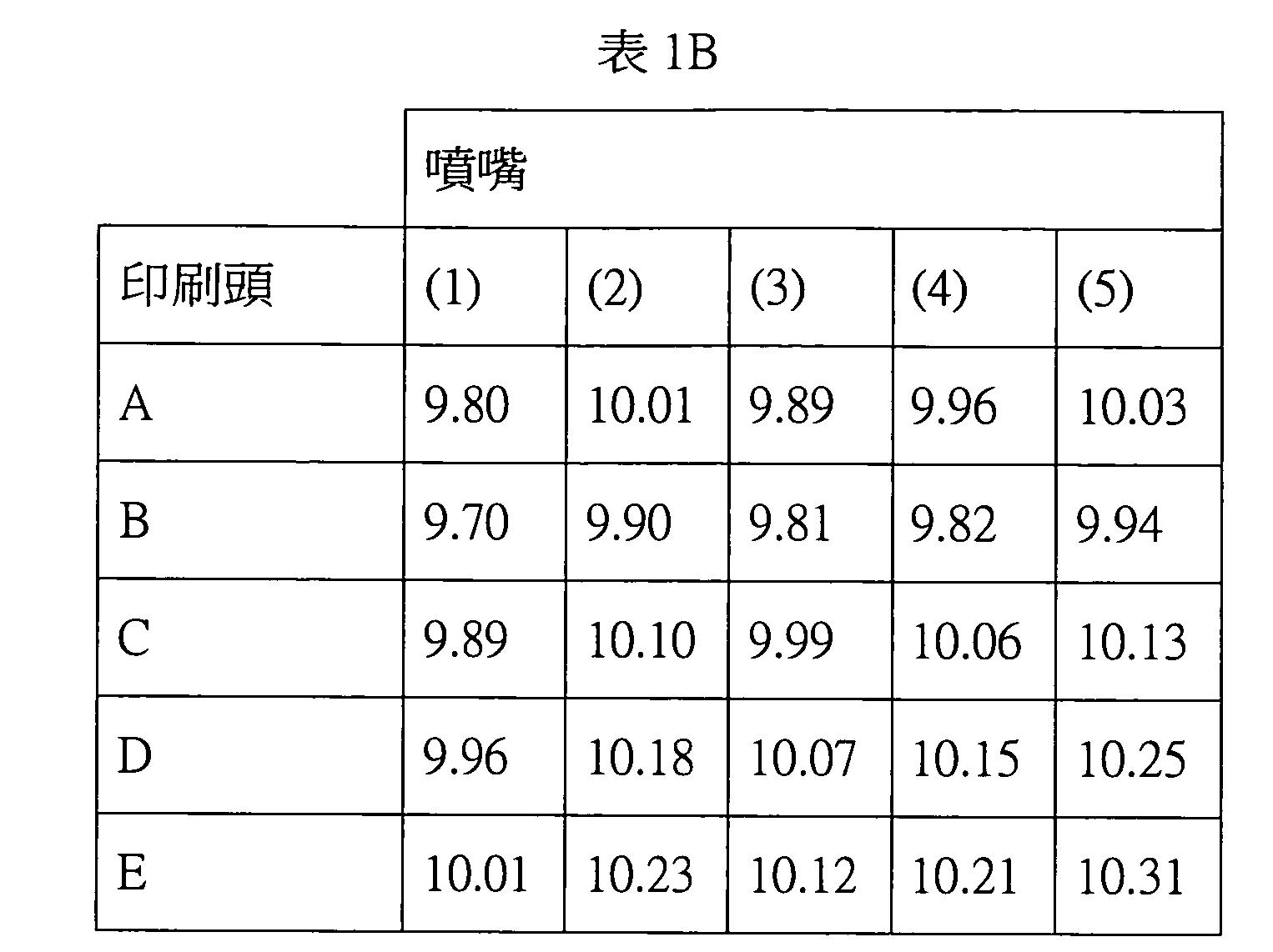 Figure TWI609797BD00002