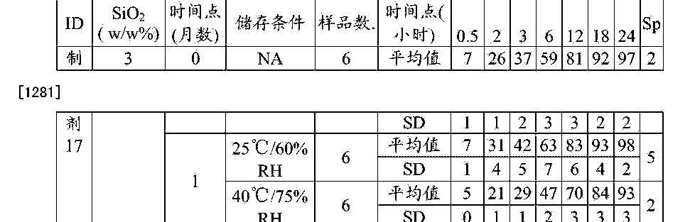Figure CN105120659AD00872