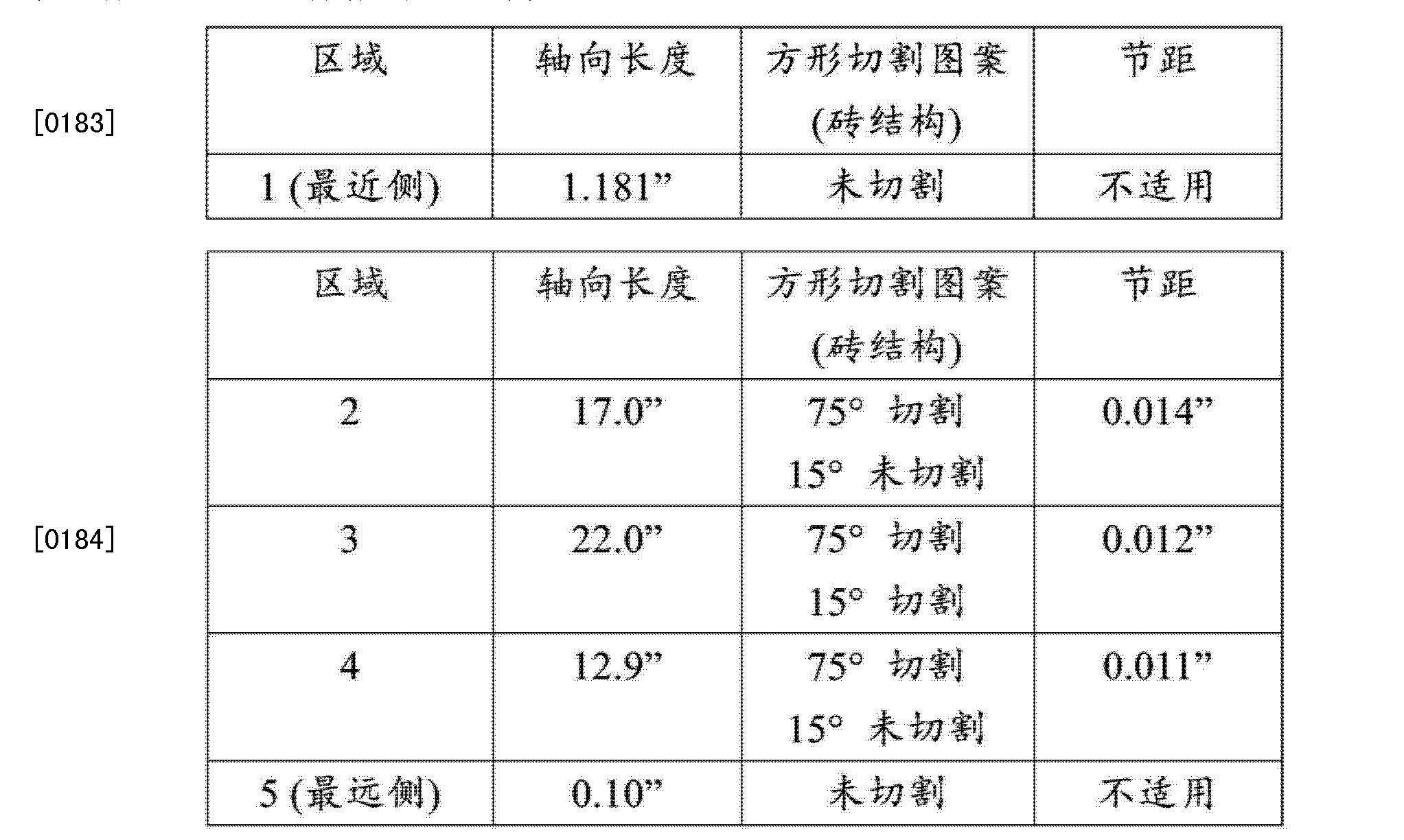 Figure CN103957825AD00261