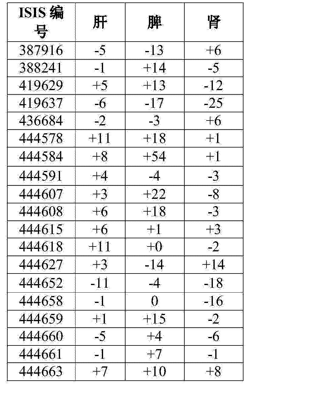 Figure CN104894129AD00531