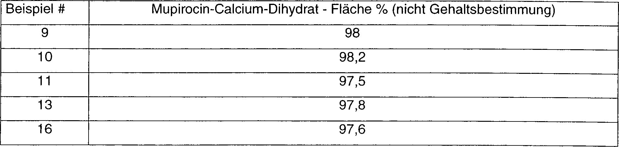 DE20220885U1 - Crystalline and amorphous mupirocin calcium - Google ...