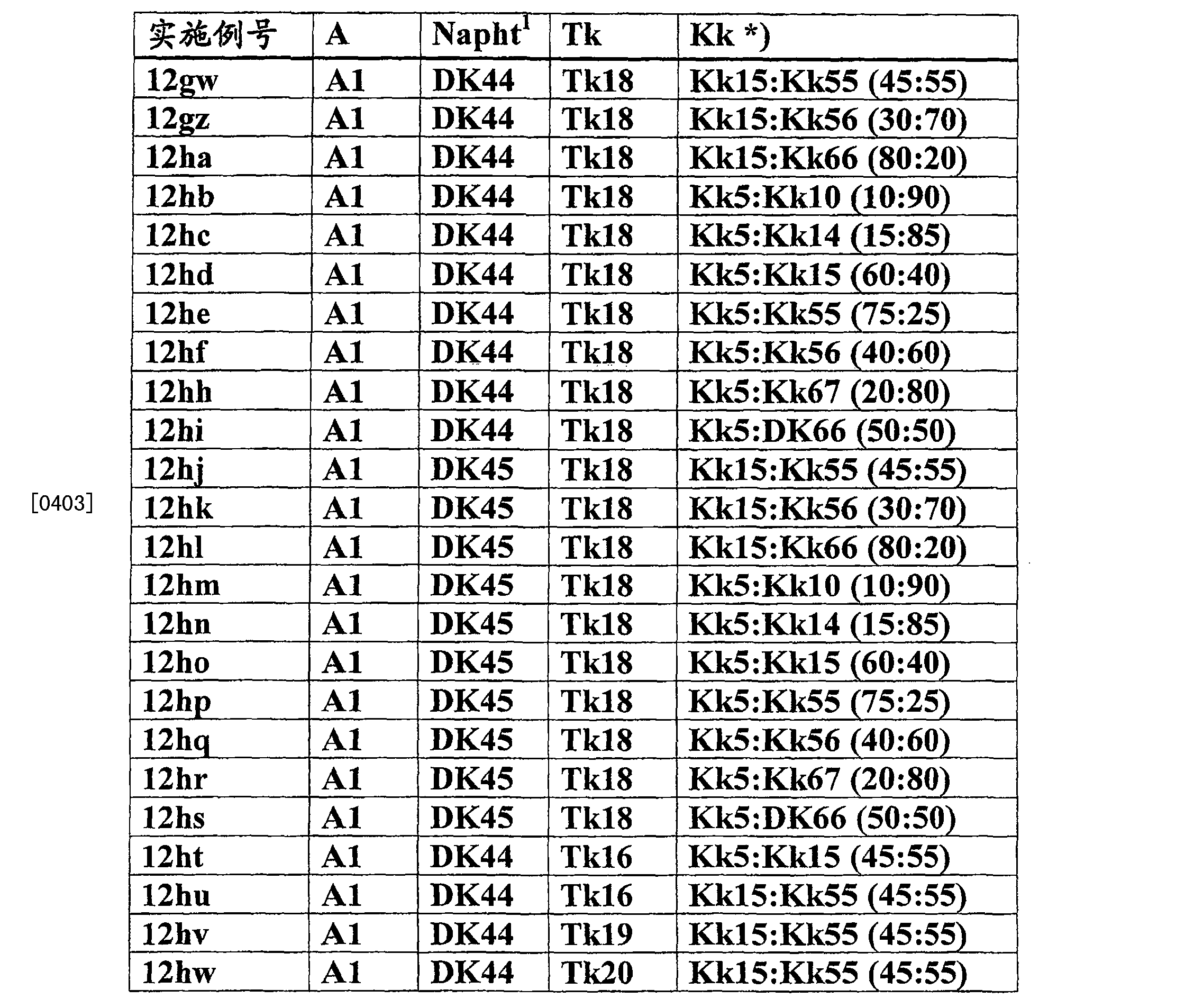 Figure CN101891967BD00481