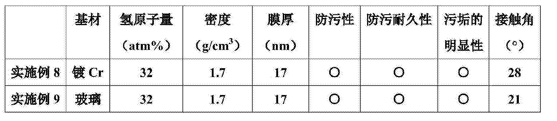 Figure CN105908125AD00142
