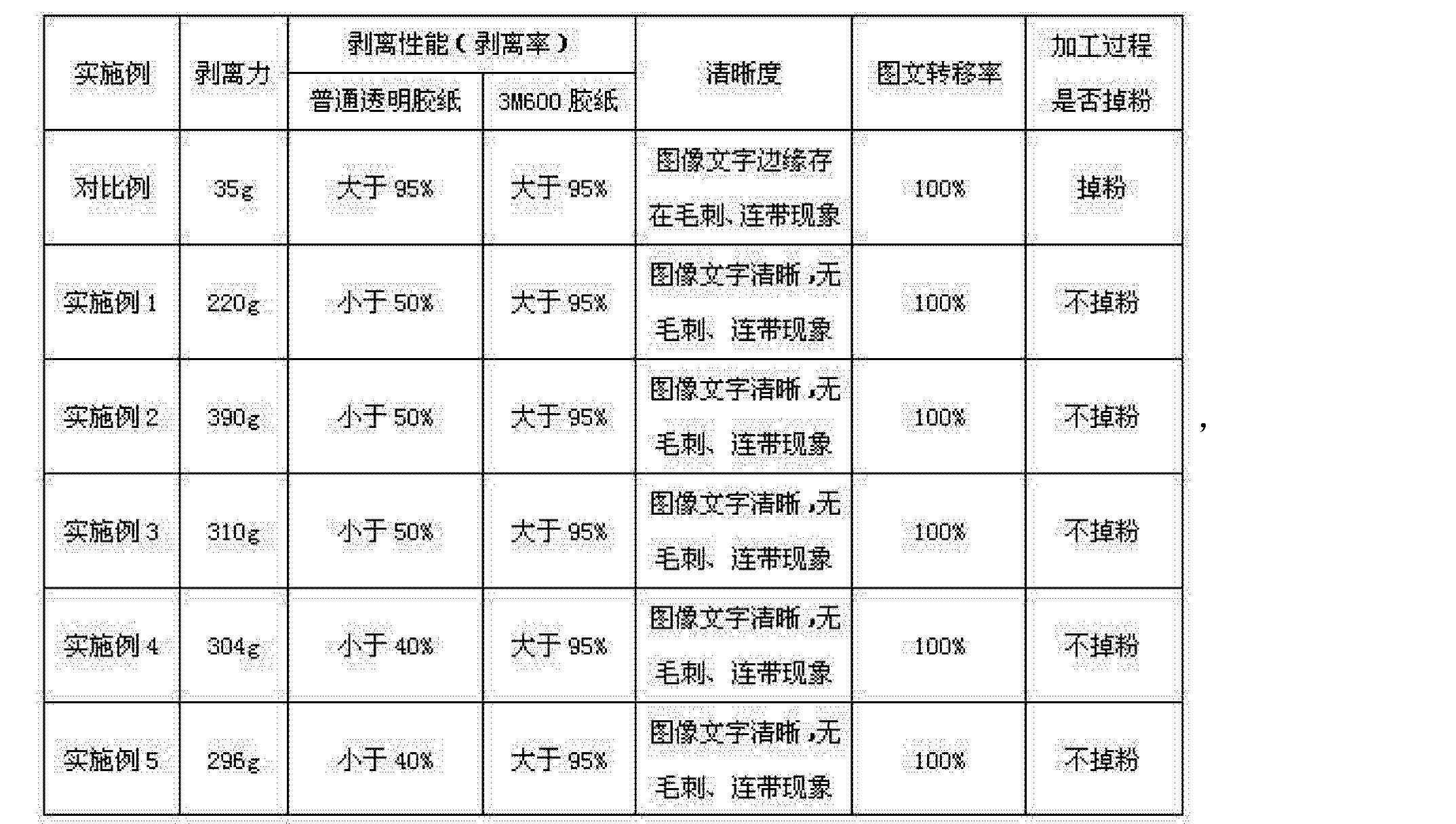 Figure CN102658742AD00081