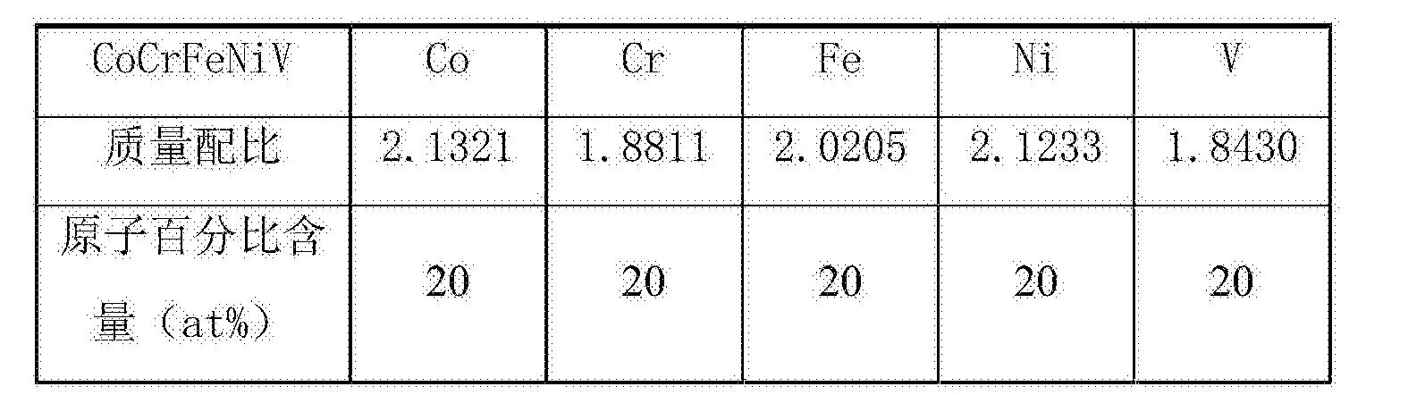 Figure CN108342635AD00051