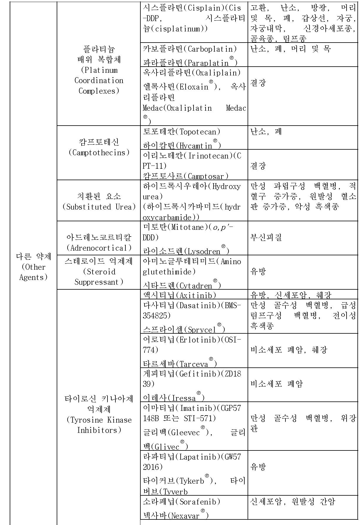 Figure 112013109092908-pat00007