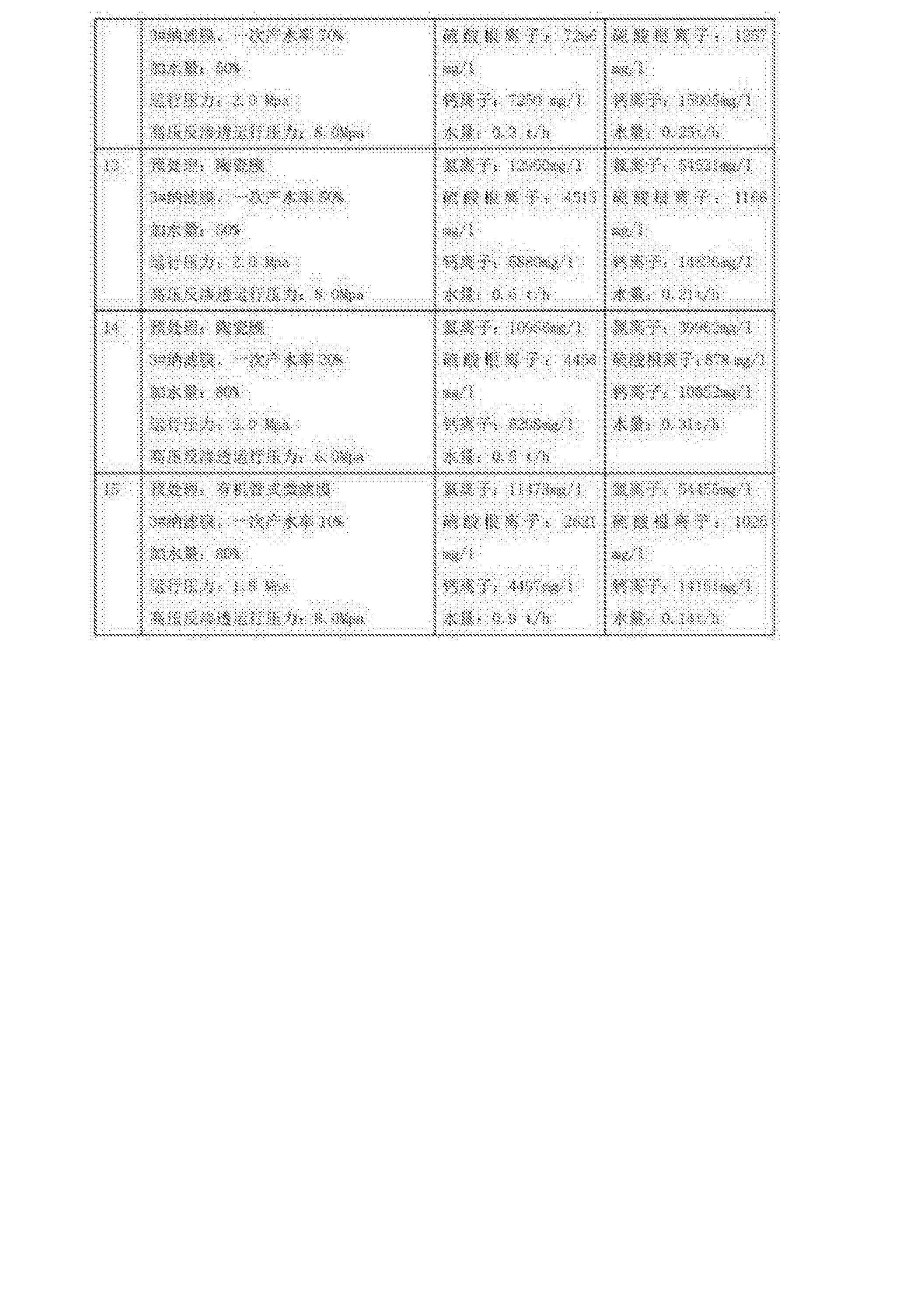 Figure CN106007144AD00091