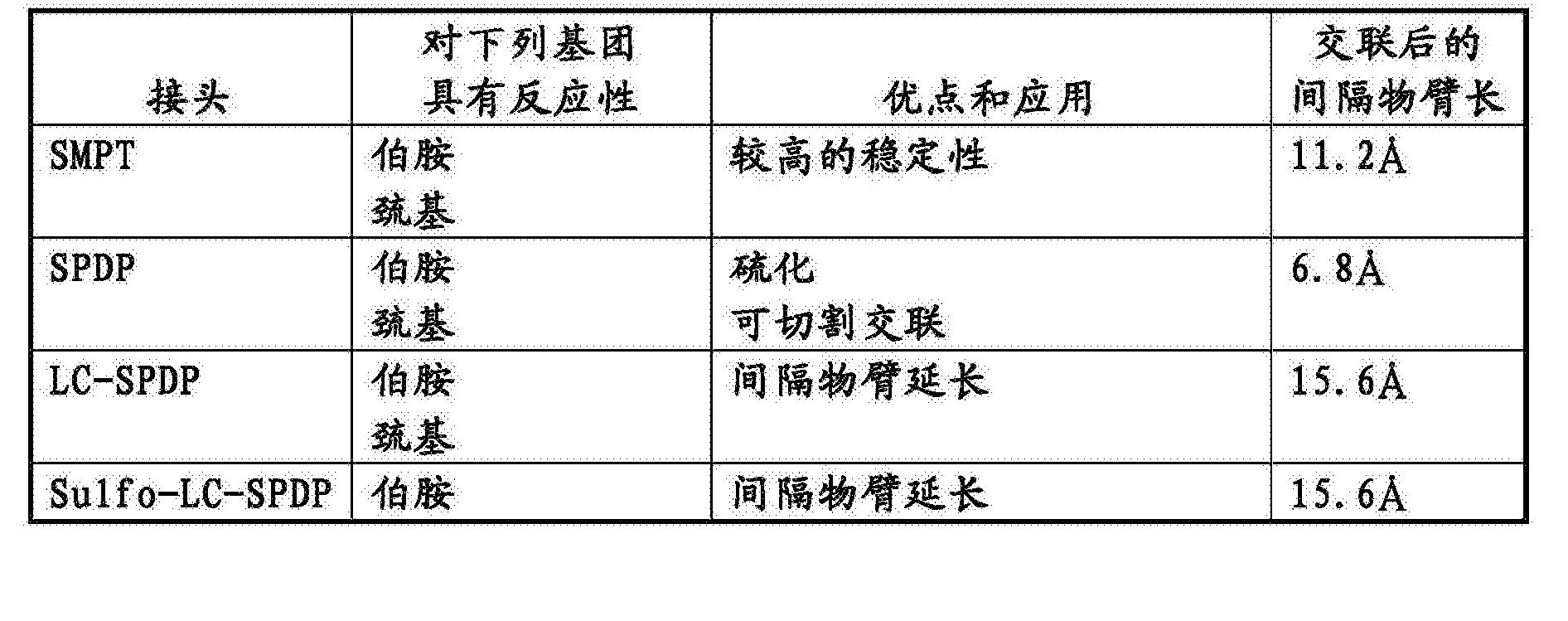 Figure CN104109209BD00541