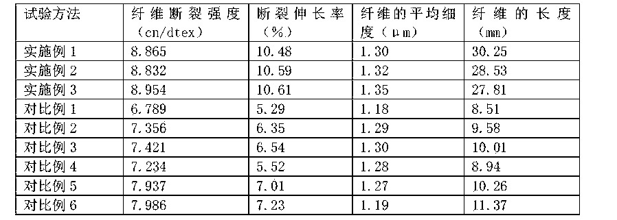 Figure CN105839417AD00071