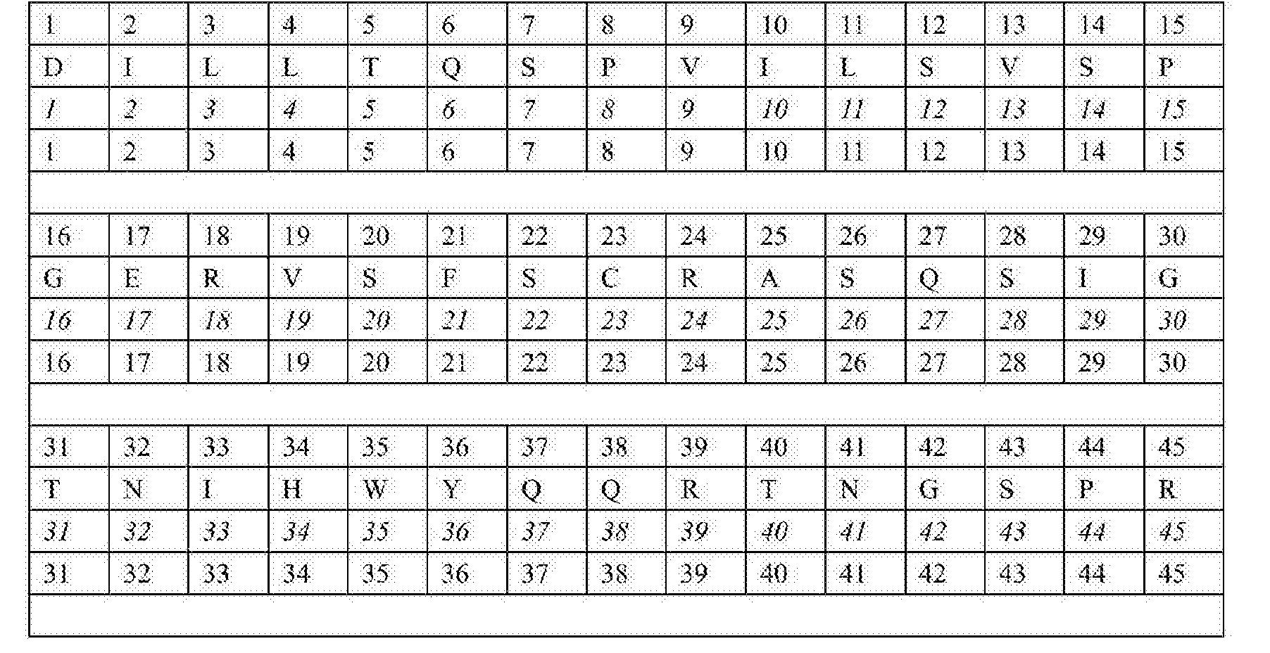 Figure CN104379602BD00451