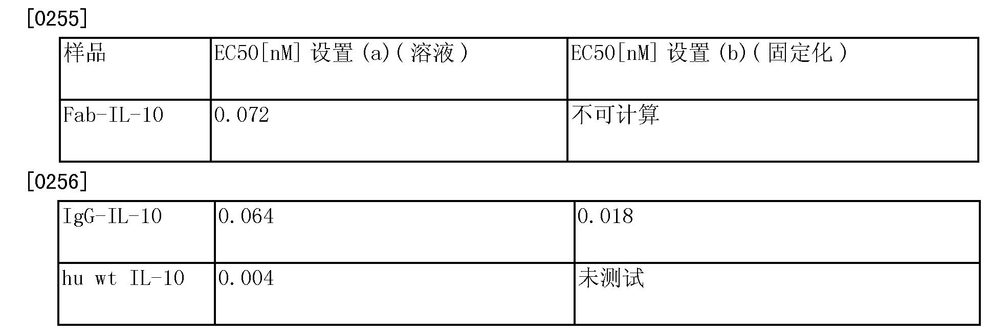 Figure CN104540848AD00473