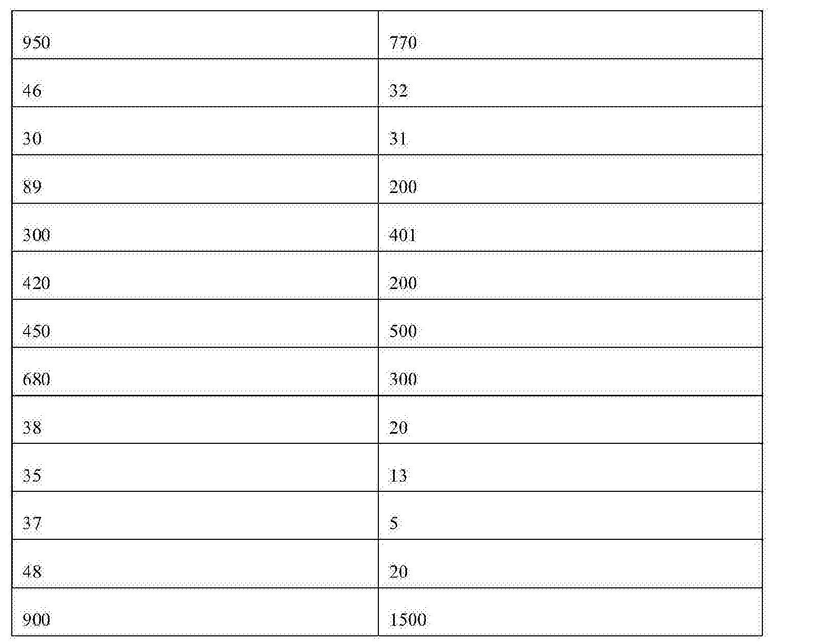 Figure CN107478848AD00191
