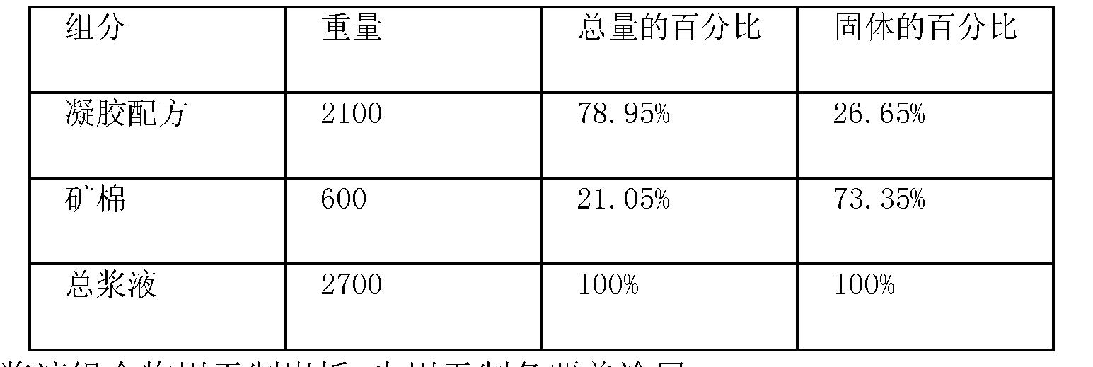 Figure CN102812185AD00102