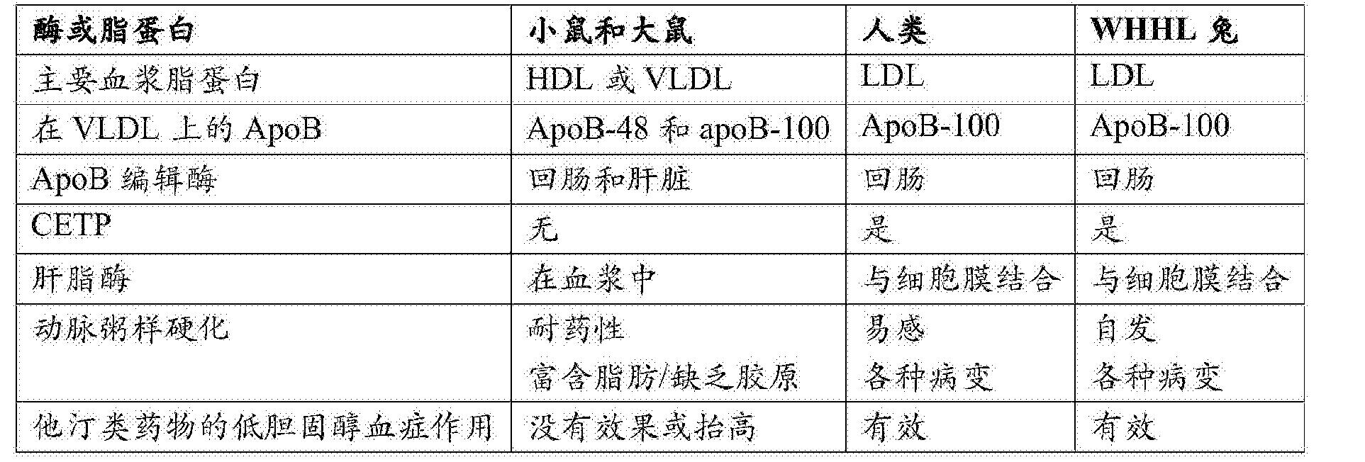Figure CN107250362AD00942