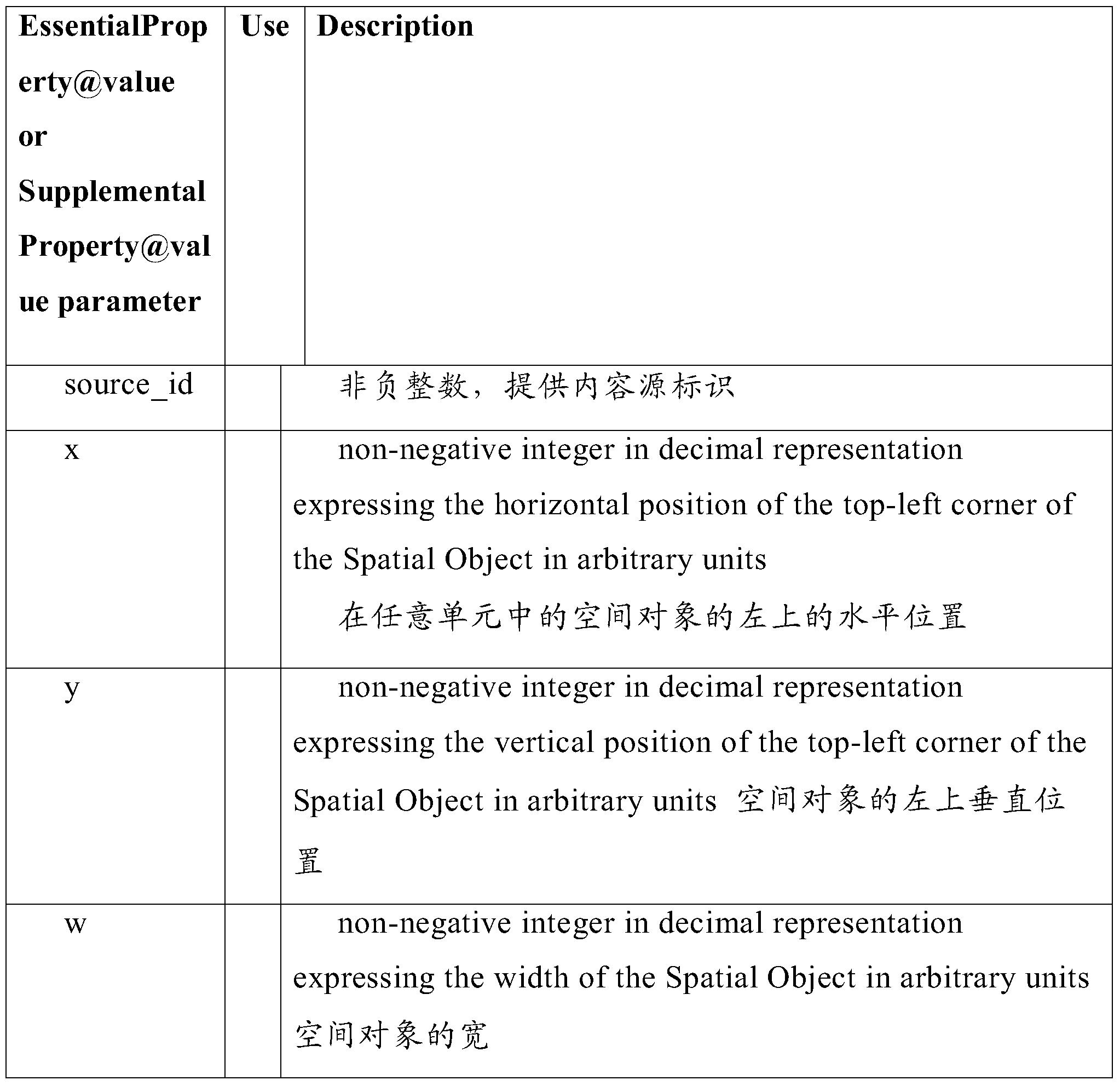 Figure PCTCN2016107111-appb-000001