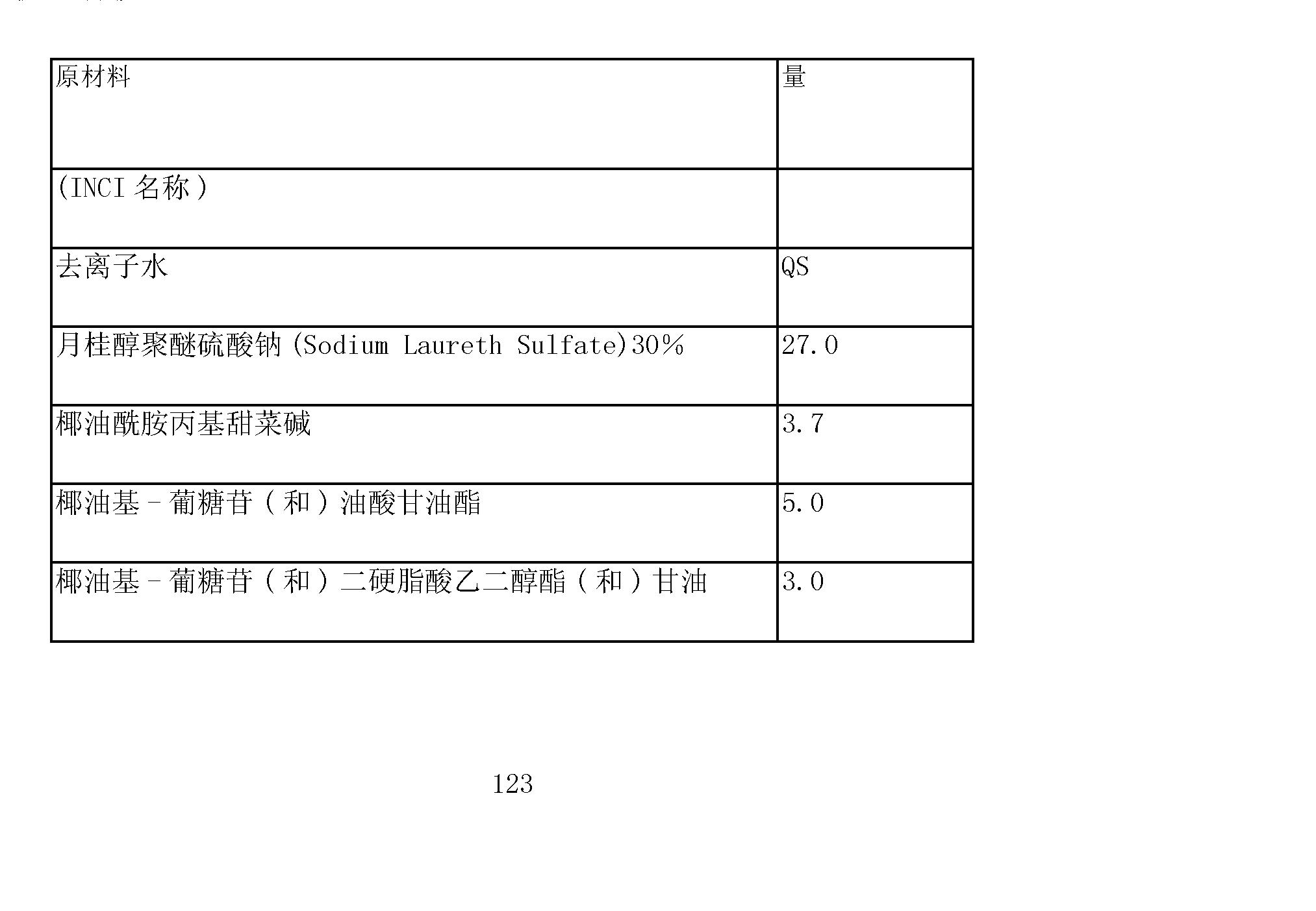 Figure CN101278051BD01232