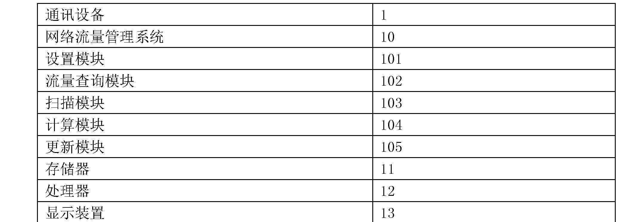 Figure CN103368869BD00051