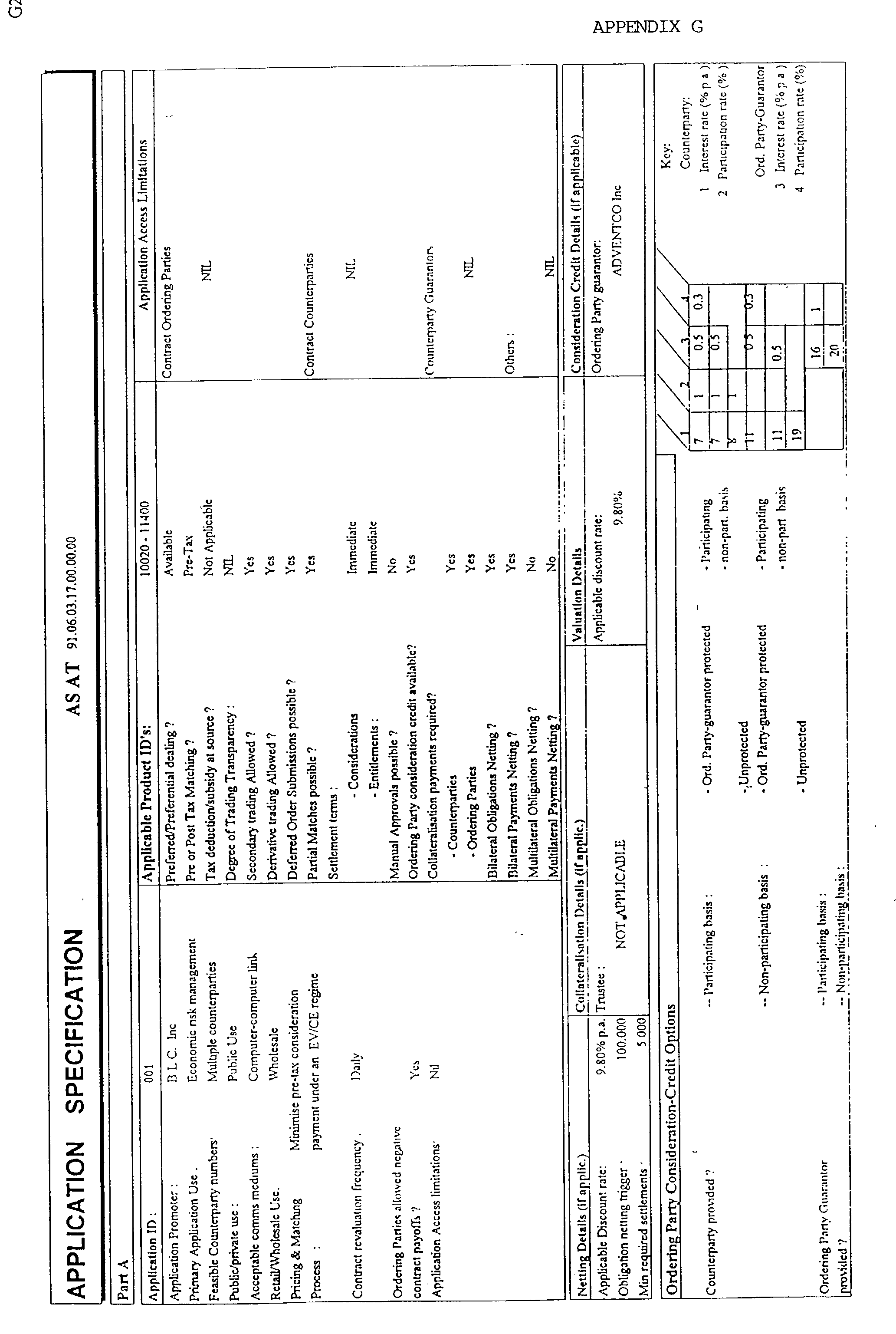 Figure US20030023546A1-20030130-P00018