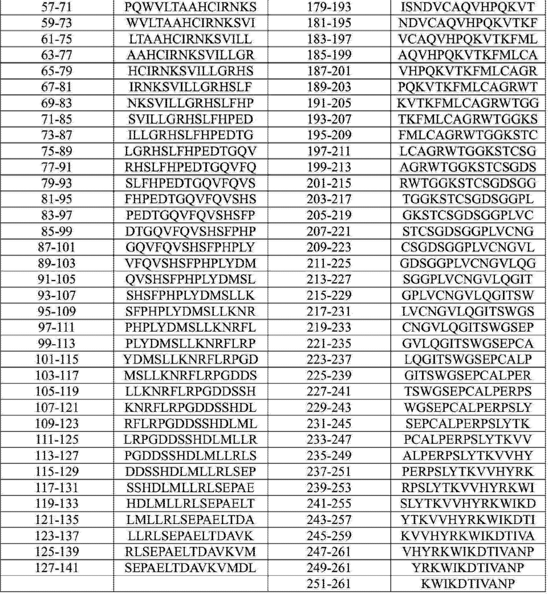 Figure CN104284674AD00911