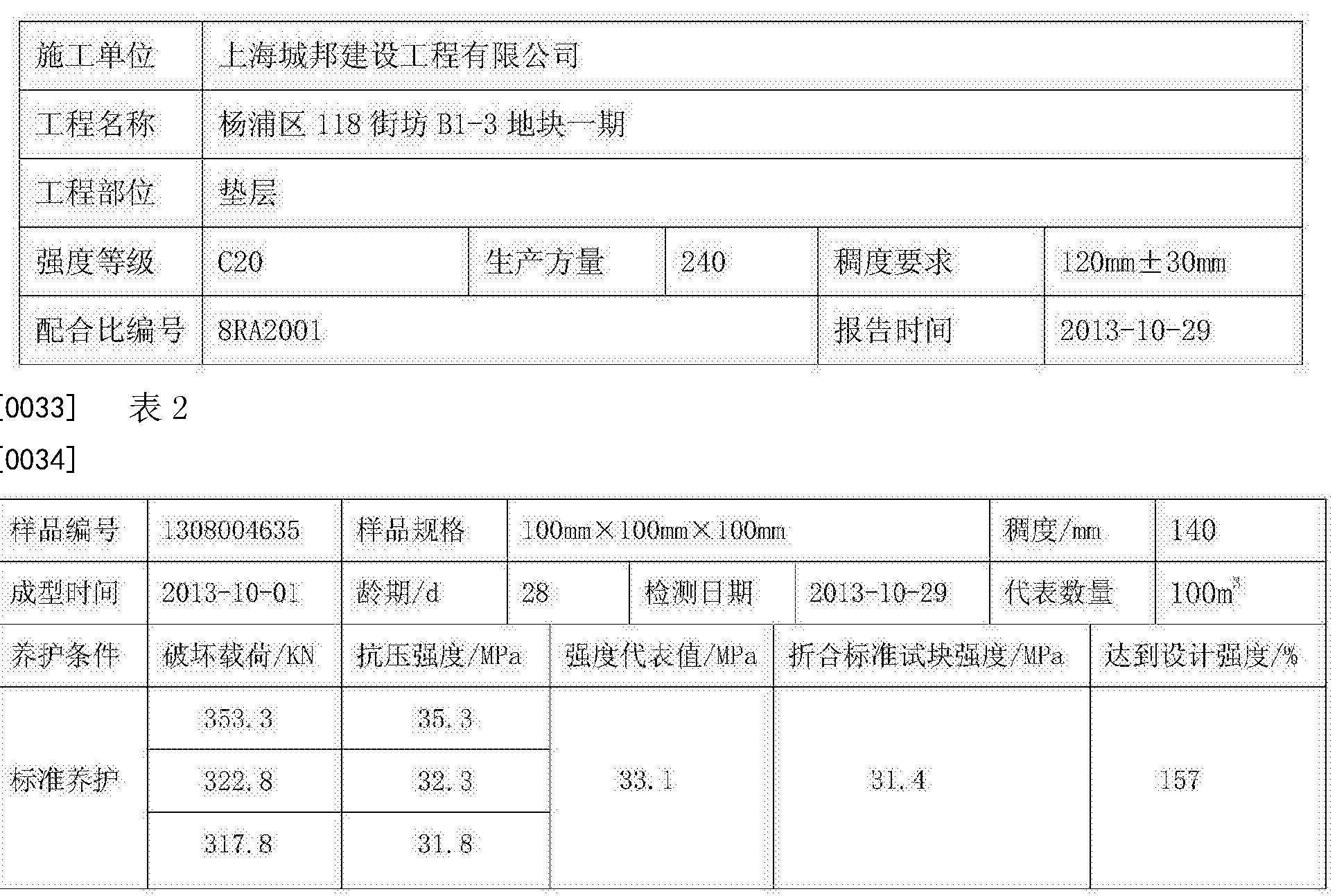 Figure CN103864357BD00051