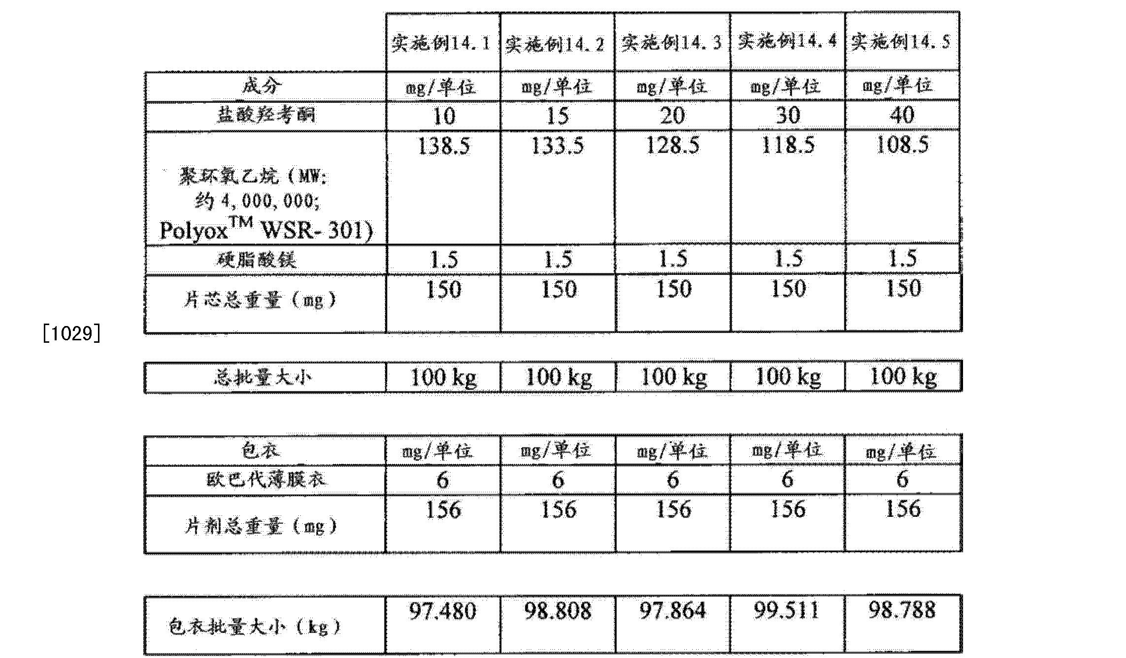 Figure CN102688241AD00881