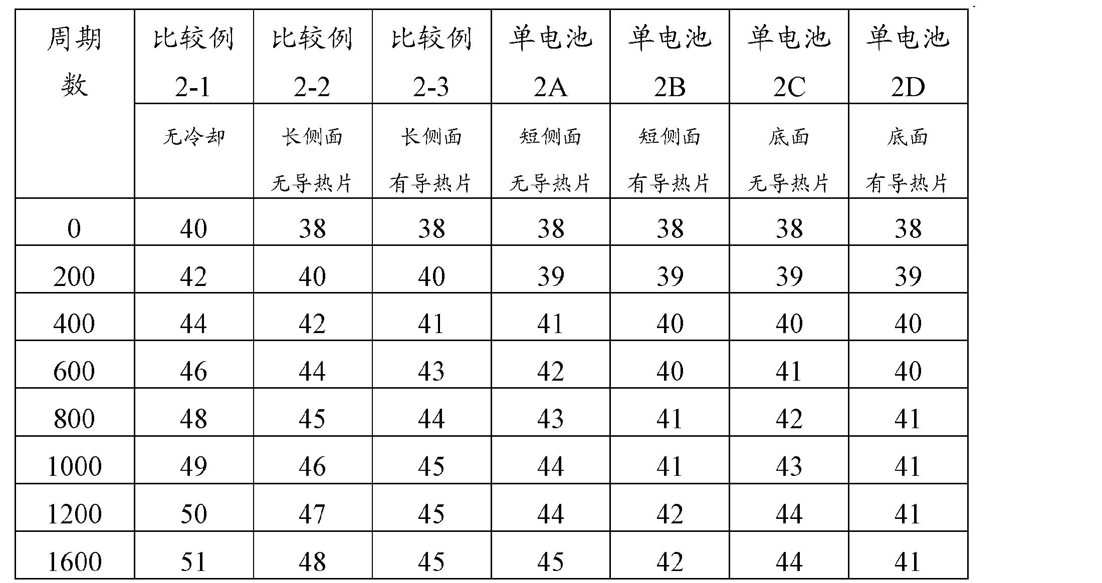 Figure CN102593549AD00211
