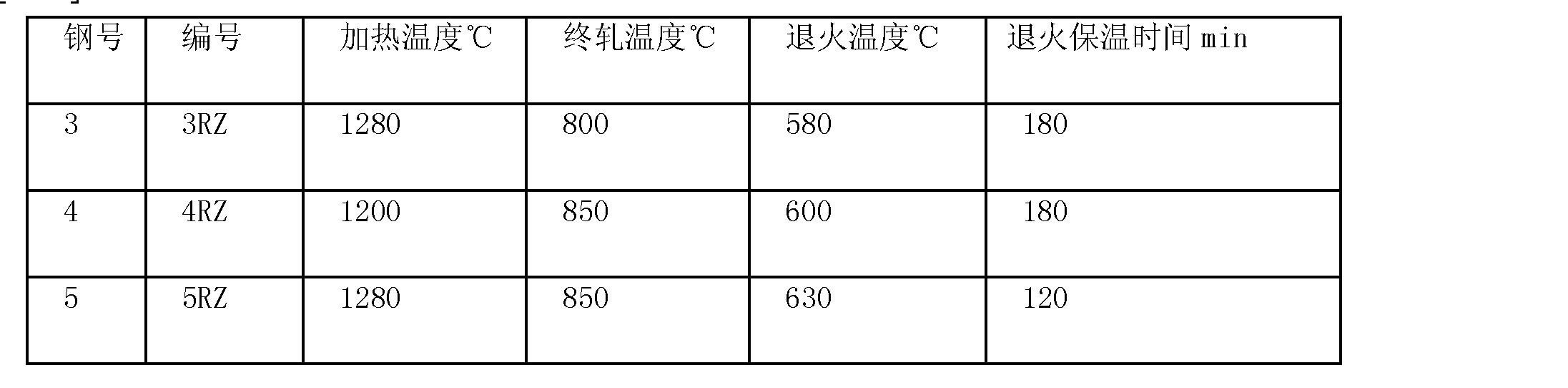 Figure CN101713046BD00083