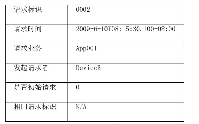 Figure CN101998682AD00142