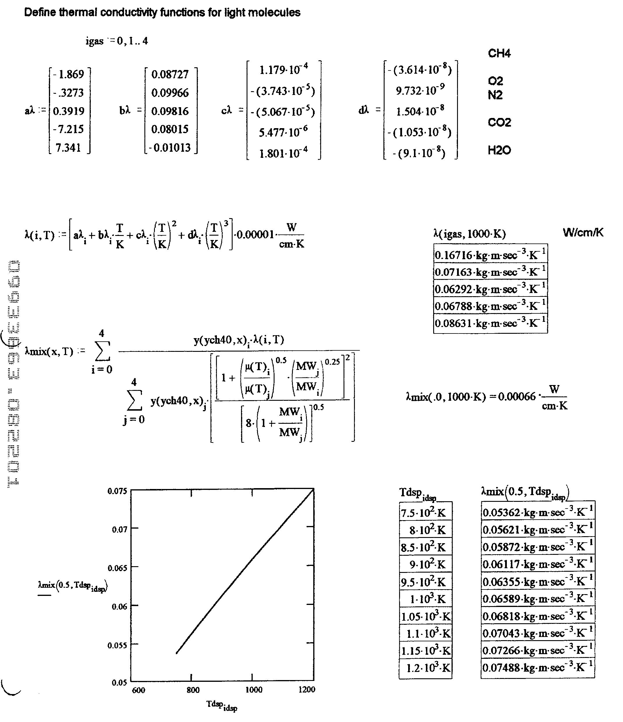 Figure US20020166324A1-20021114-P00138