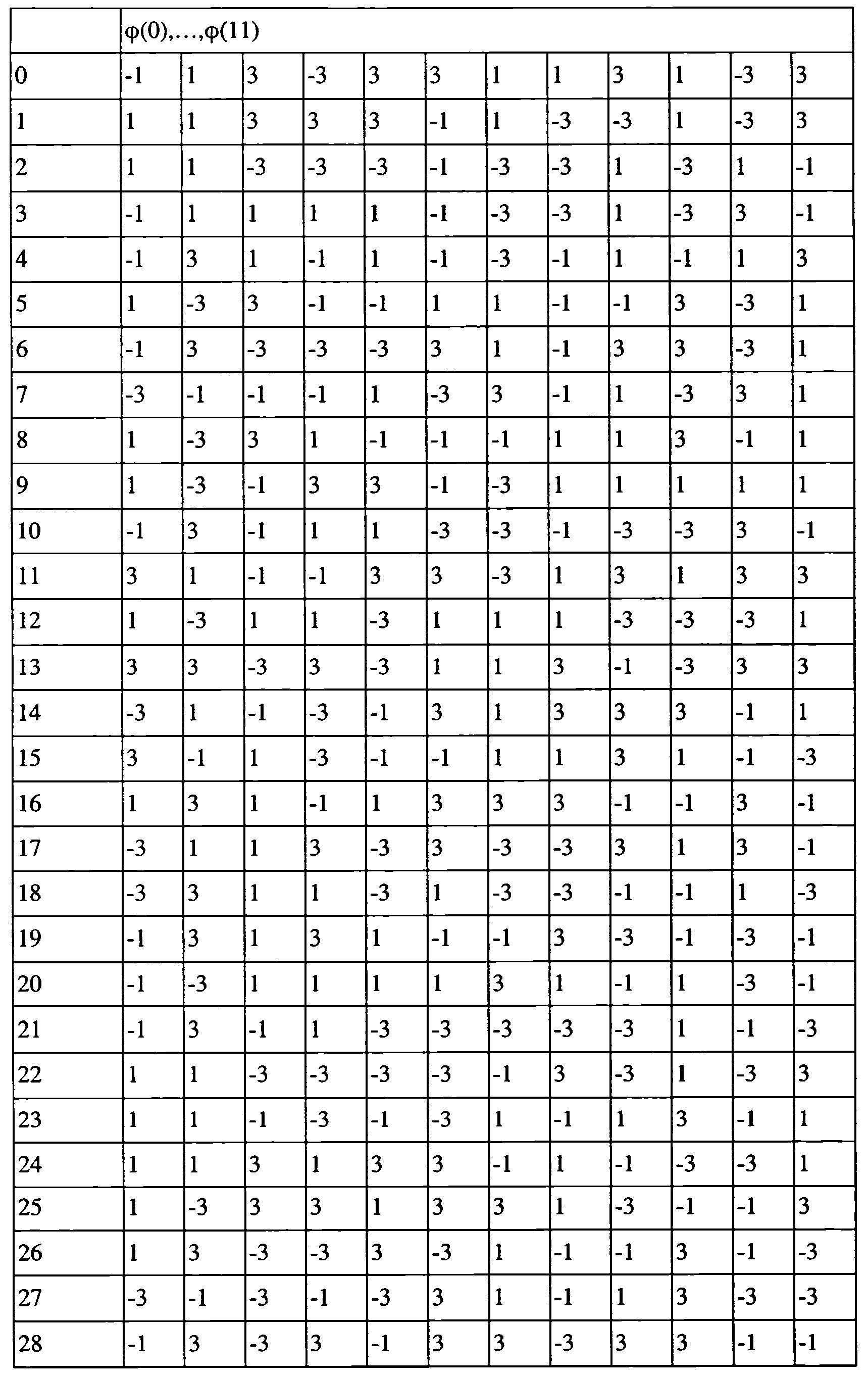 Figure 112014016215071-pct00012
