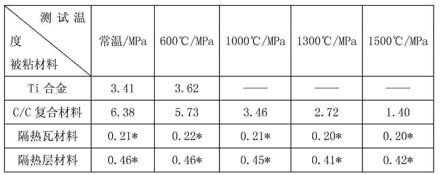 Figure CN103468154BD00061